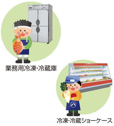 業務用冷凍冷蔵庫冷凍・冷蔵ショーケース